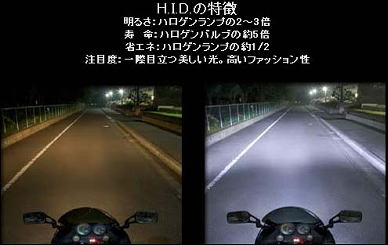 HID(High Intensity Discharged)ランプの特徴